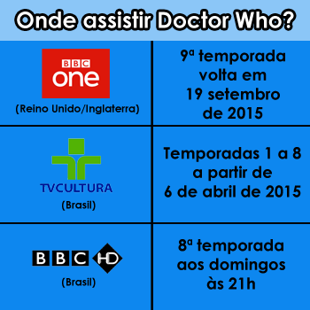Calendário Doctor Who Brasil